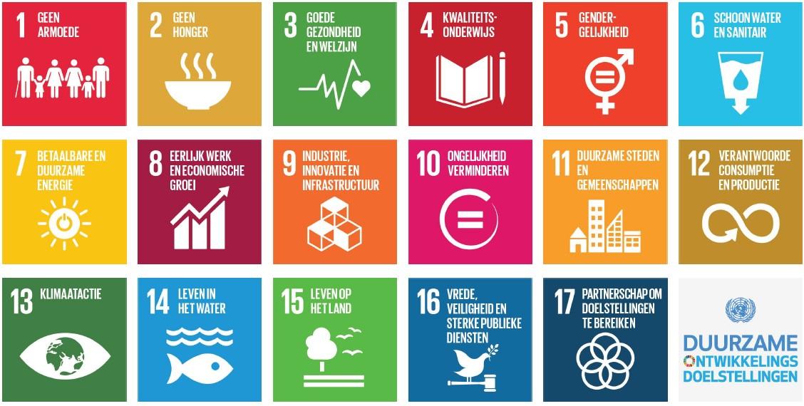 Ondernemers belichten Global Goals